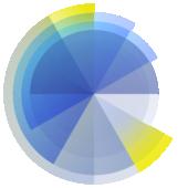 Shield prism